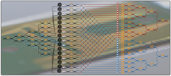 A large-scale integrated silicon-photonic quantum circuit for multidimensional entanglement